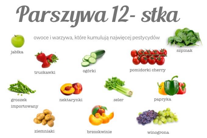 warzywa zawierające najwięcej pestycydów