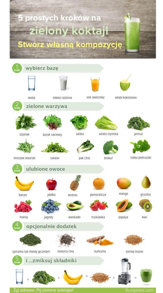 jak przygotować pyszny zdrowy zielony koktajl